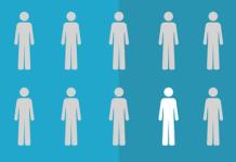 NORD muestra que no existen tratamientos aprobados por la FDA para más del 90% de las enfermedades raras